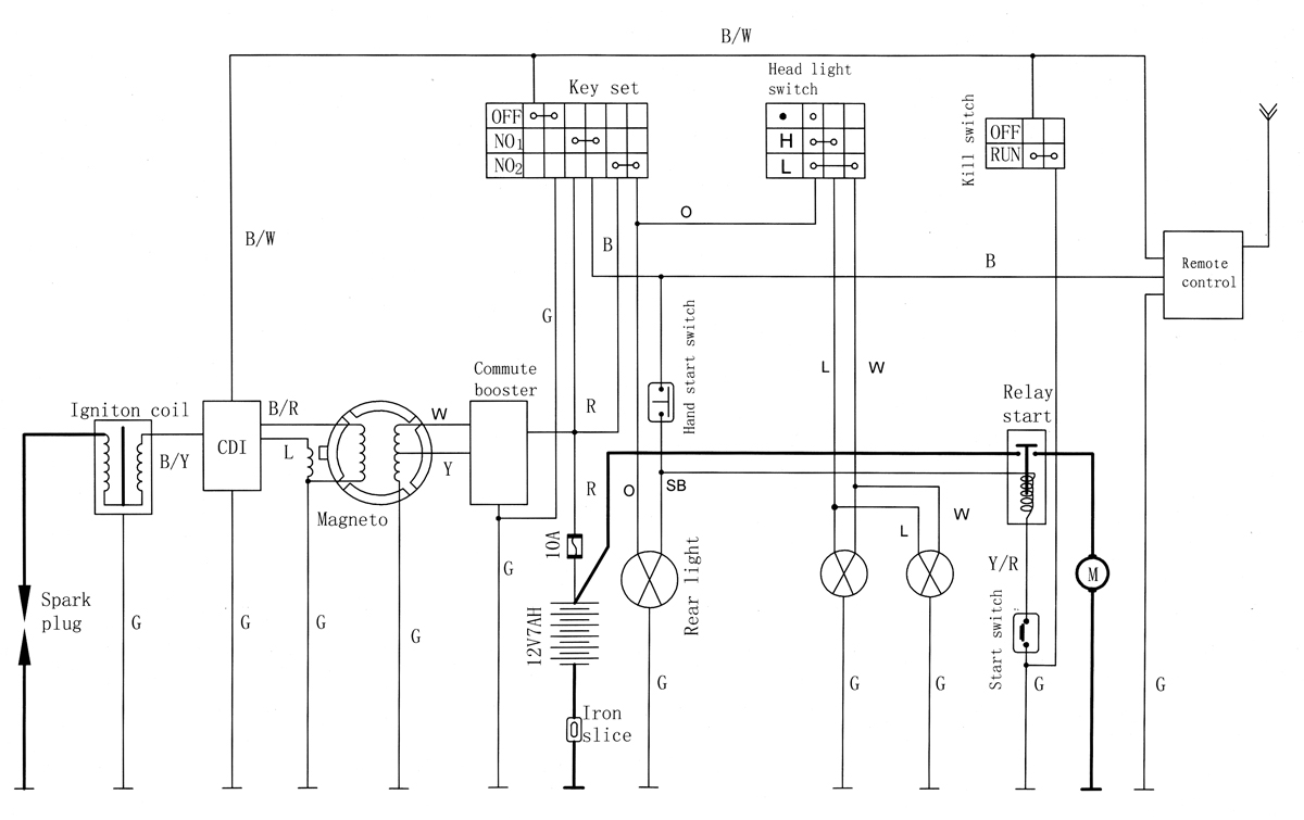Stunning Zhejiang Atv Wire Diagram Ideas - Electrical Circuit ...